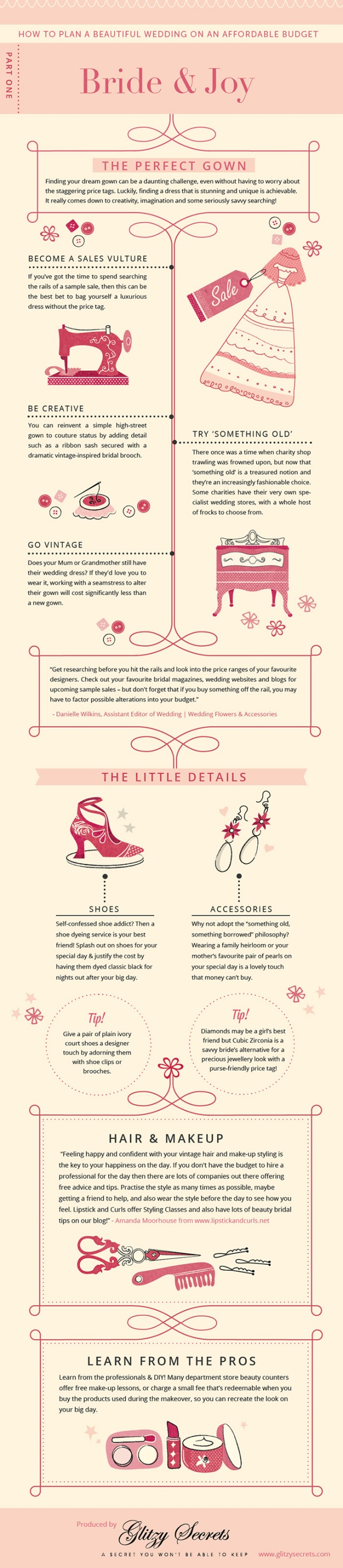 wedding-infographic-glitzy-secrets-bride-and-joy-2014